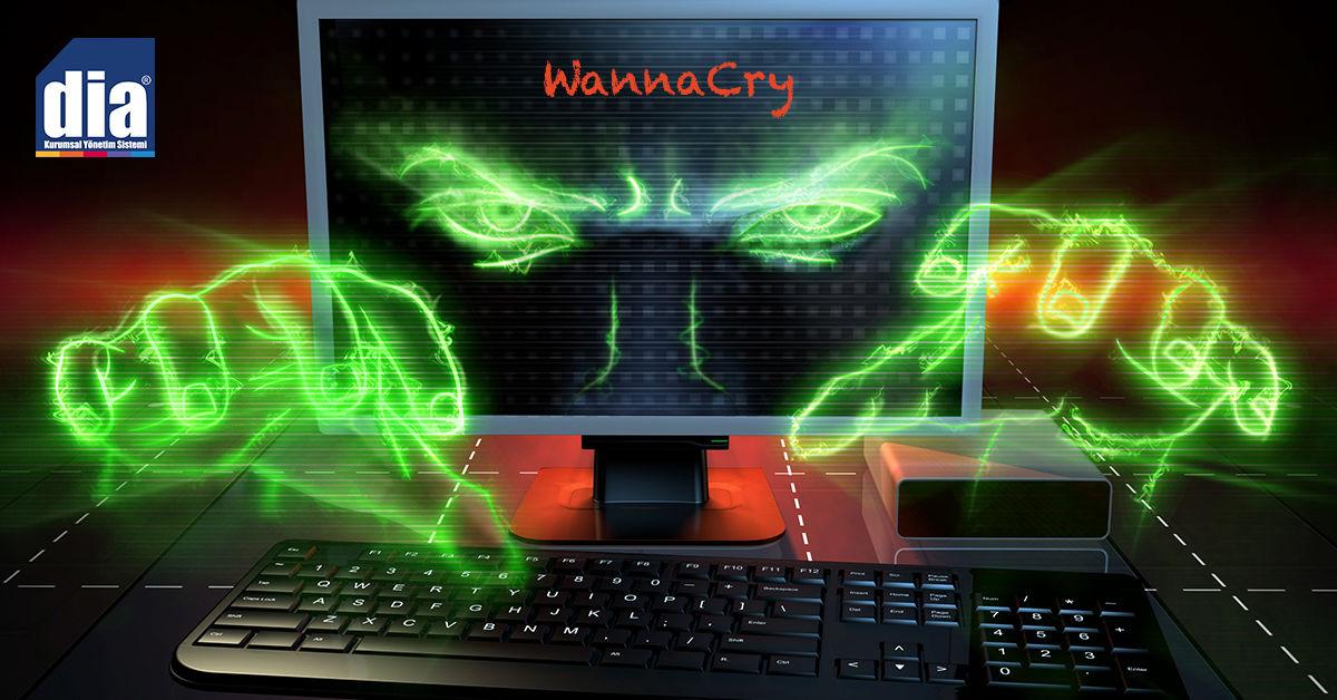 WannaCry virüsü nedir? Firma verilerini nasıl korursunuz?