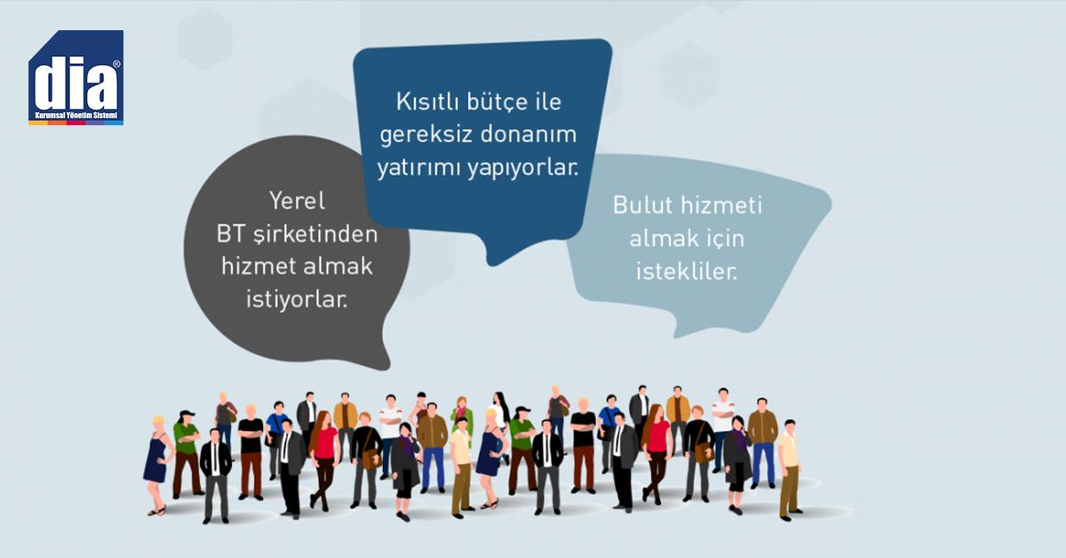 Türkiye'deki KOBİ'lerin Yüzde 71'i Buluta Sıcak Bakıyor