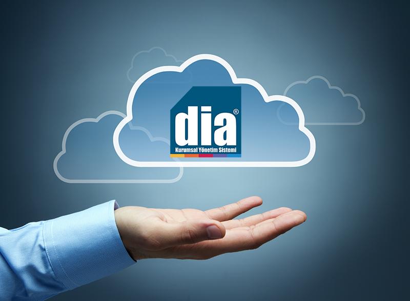 Veri Güvenliği, Yedekleme ve Bulut Bilişim Çözümleri